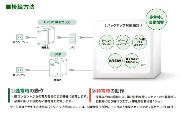 非常用モバイル蓄電システムの接続方法