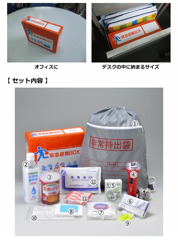 緊急避難BOXセット内容